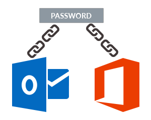 Troubleshoot Why Outlook 2013 Constantly Asking For Password Office 365